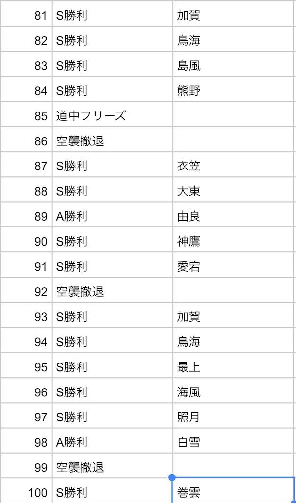f:id:Ad_sakutaro:20190610215229j:image