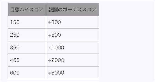 f:id:Ad_sakutaro:20210228184028j:image