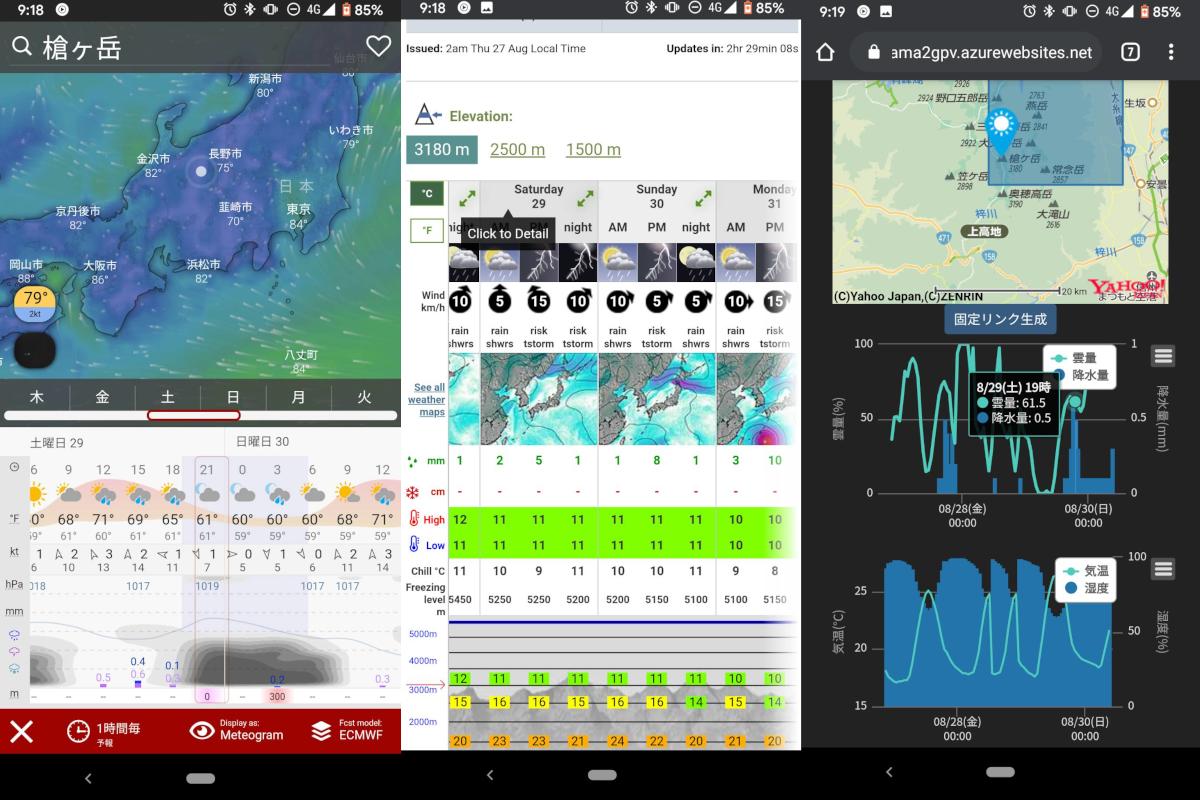 山岳天気予報の比較1