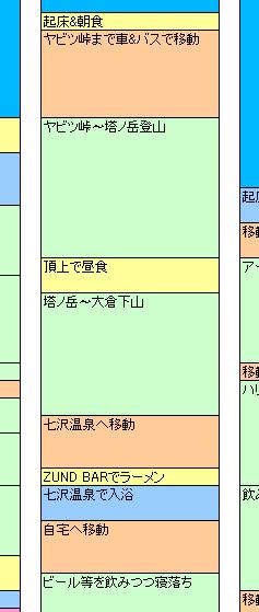 編集長土曜