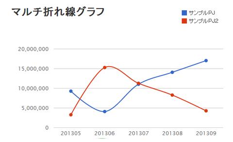 multi_line_chart