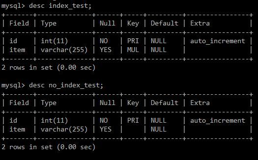 sql_index_table
