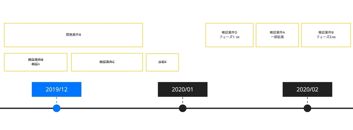 f:id:AdwaysEngineerBlog:20200124162411j:plain