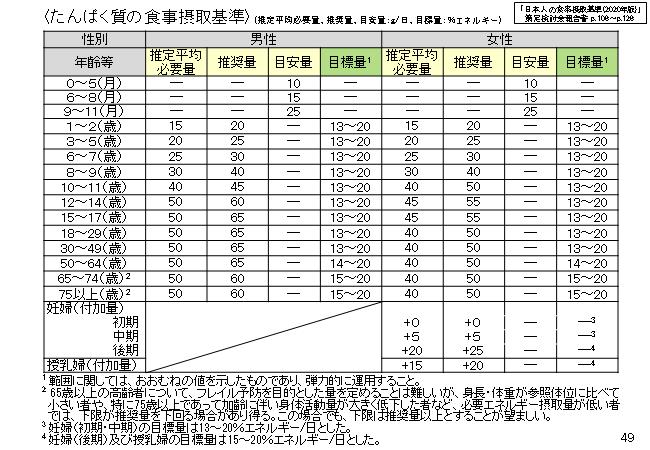 f:id:Agency-of-Yoshi:20210303001036p:plain