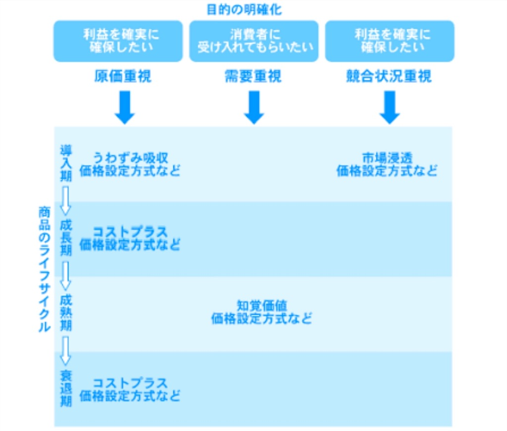 f:id:Agenda03:20180130173010j:image