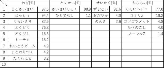 f:id:AhiruIyama:20170729172420p:plain