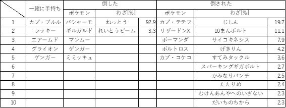 f:id:AhiruIyama:20170729173220p:plain