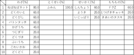 f:id:AhiruIyama:20170731004921p:plain