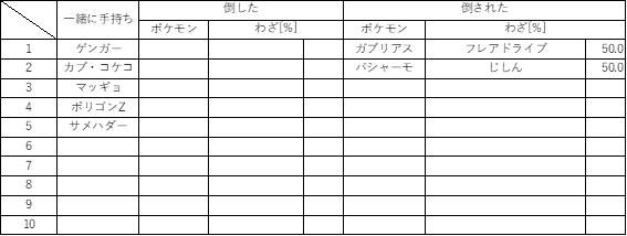 f:id:AhiruIyama:20170731005122p:plain