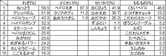 f:id:AhiruIyama:20170820014051p:plain
