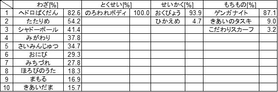 f:id:AhiruIyama:20170821231924p:plain