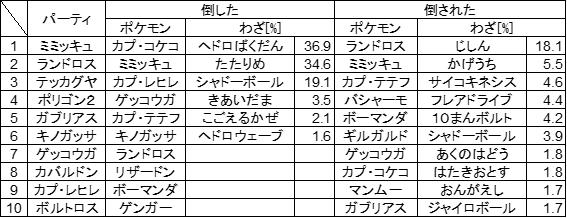 f:id:AhiruIyama:20170821232429p:plain