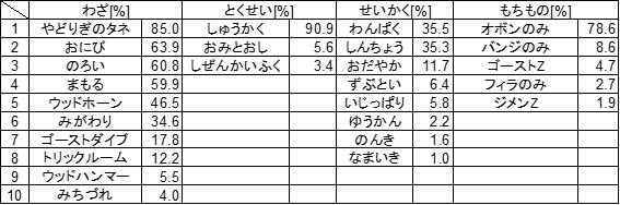 f:id:AhiruIyama:20170825233807p:plain