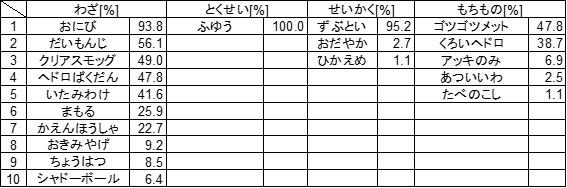 f:id:AhiruIyama:20170826190151p:plain