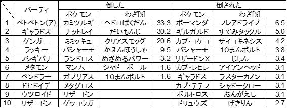 f:id:AhiruIyama:20170826190211p:plain