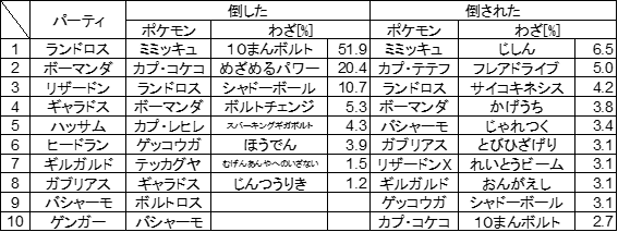 f:id:AhiruIyama:20170831012647p:plain