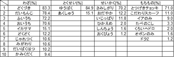 f:id:AhiruIyama:20170902235759p:plain