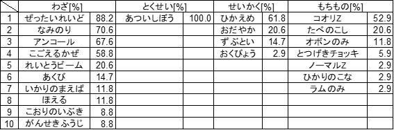 f:id:AhiruIyama:20171010213907p:plain