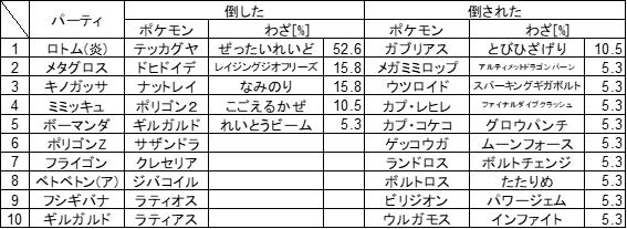 f:id:AhiruIyama:20171010213918p:plain