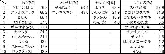 f:id:AhiruIyama:20171014021605p:plain