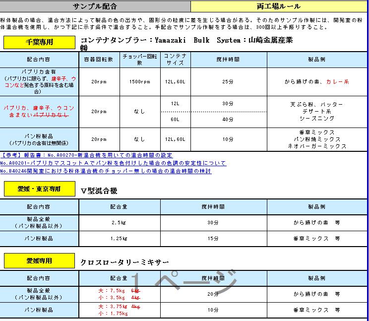 f:id:Ajimusha:20210106214425p:plain