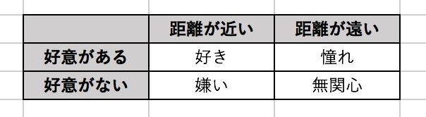 f:id:Akano:20180307233812p:plain