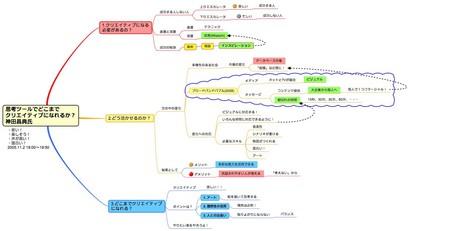 神田昌典氏講演メモ20051102