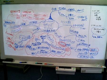 議事ログ(mindmap)