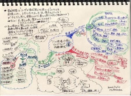平鍋さんのマインドマップの本