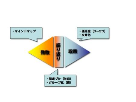 20101121094818