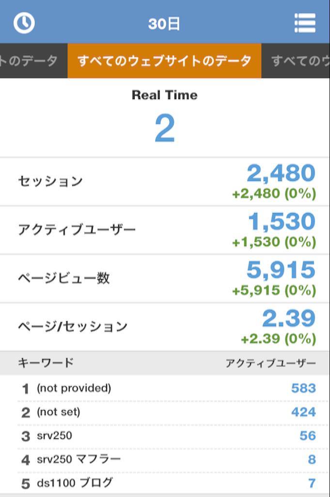 f:id:AkasakaIchiro:20160123022535p:image