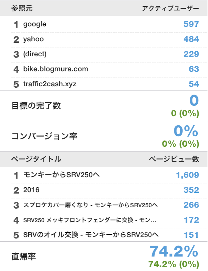 f:id:AkasakaIchiro:20160123022553p:image