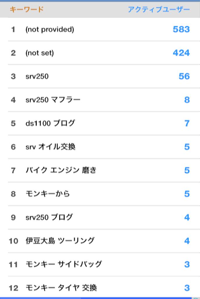 f:id:AkasakaIchiro:20160123030226p:image