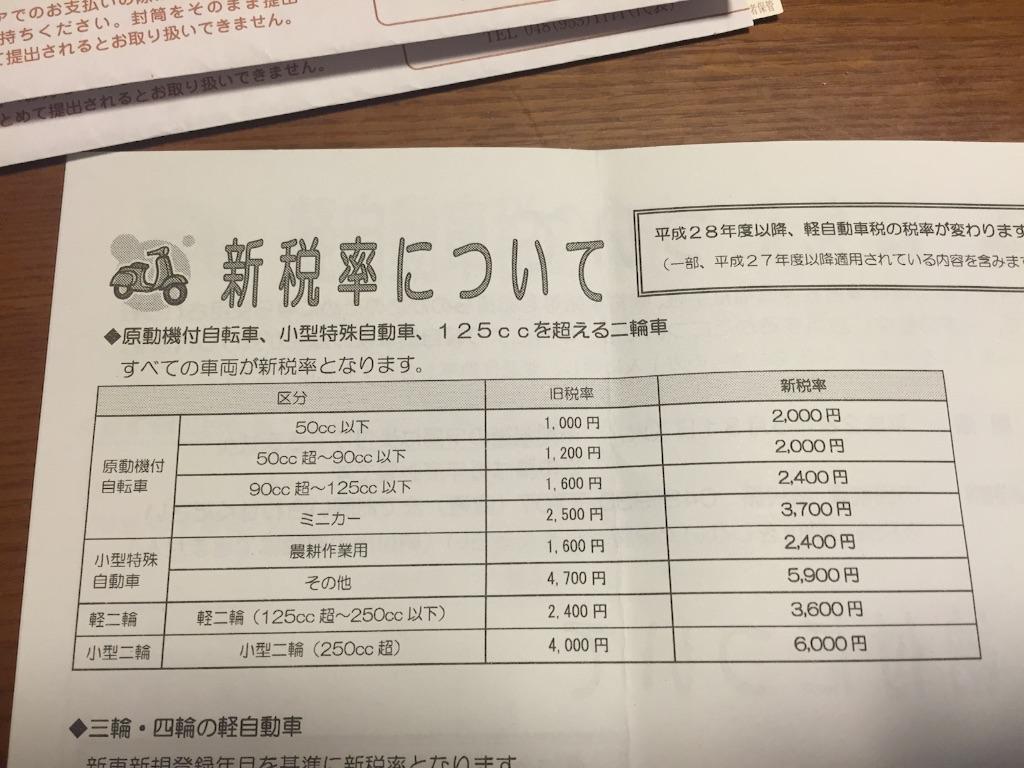 f:id:AkasakaIchiro:20160513215832j:image