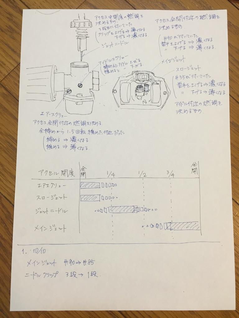 f:id:AkasakaIchiro:20161012224341j:image