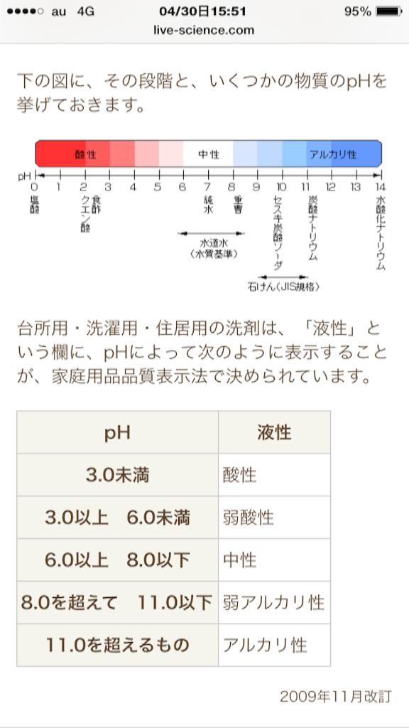 f:id:AkasakaIchiro:20170501212508p:image