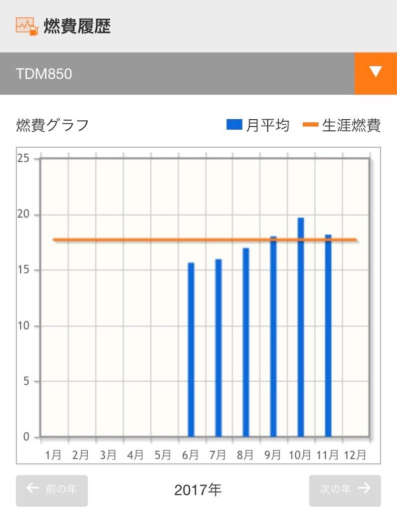 f:id:AkasakaIchiro:20171111112936j:image