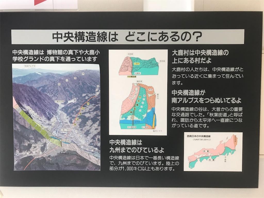 f:id:AkasakaIchiro:20180827065810j:image