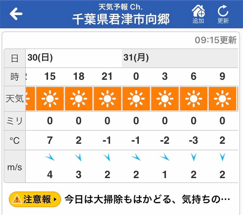f:id:AkasakaIchiro:20190104214520j:image