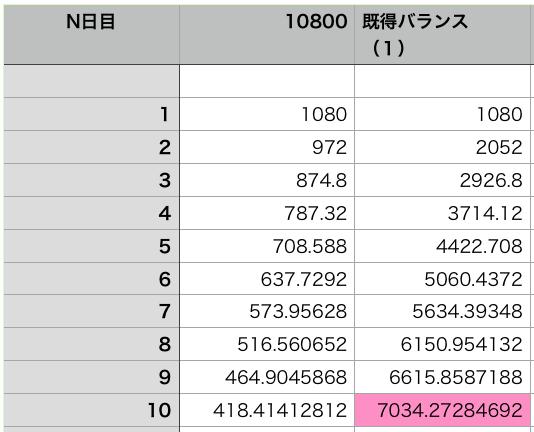 f:id:Akashizard:20170818122739p:plain