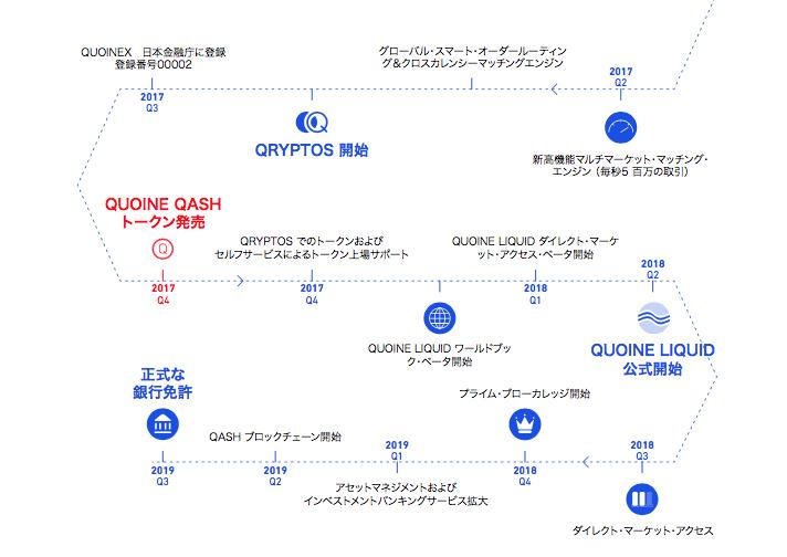 f:id:Akashizard:20171106012448p:plain