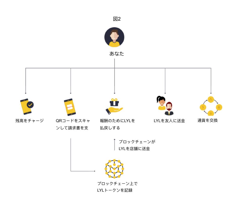 f:id:Akashizard:20171205204142p:plain