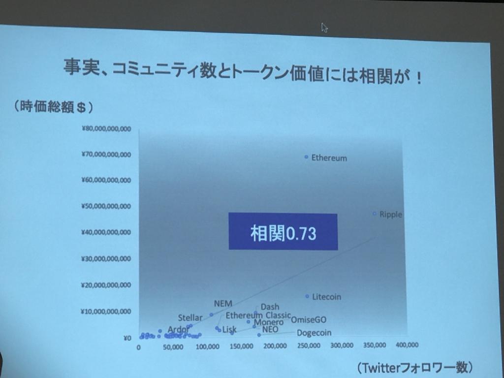 f:id:Akashizard:20171226093046j:plain