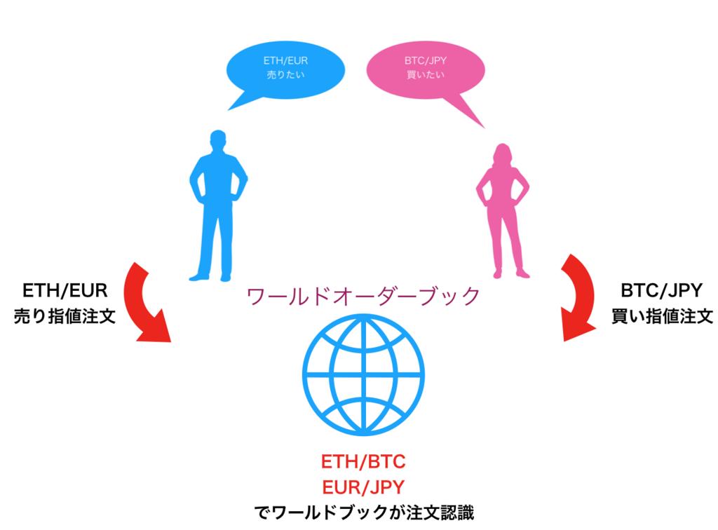 f:id:Akashizard:20171230025423p:plain