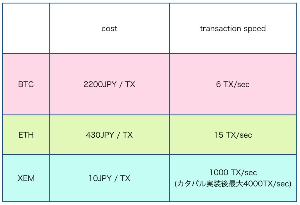 f:id:Akashizard:20180201001049p:plain