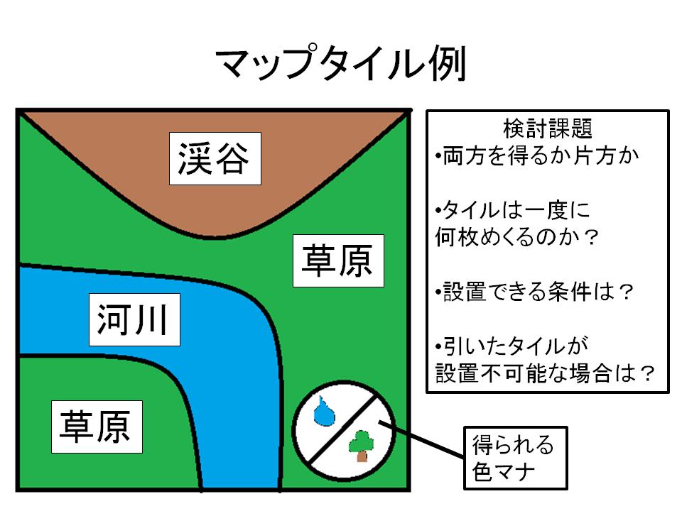 f:id:Akatsuki-No-9:20170207052229p:plain