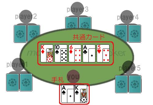 f:id:Akatsuki-No-9:20170207053900p:plain