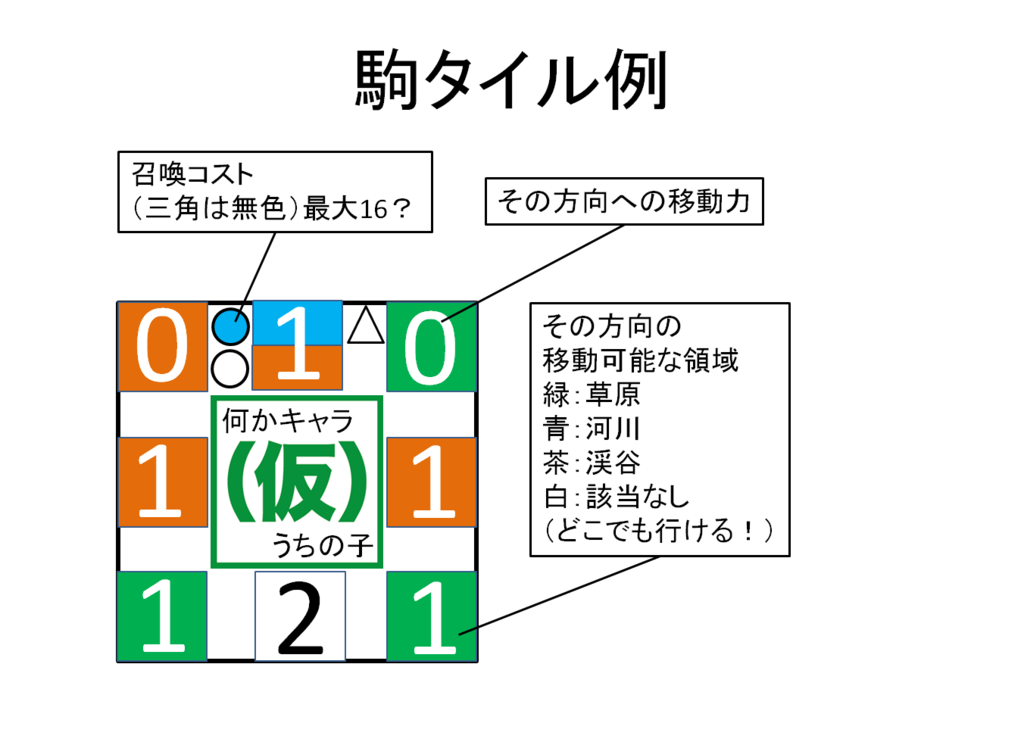 f:id:Akatsuki-No-9:20170223194258p:plain