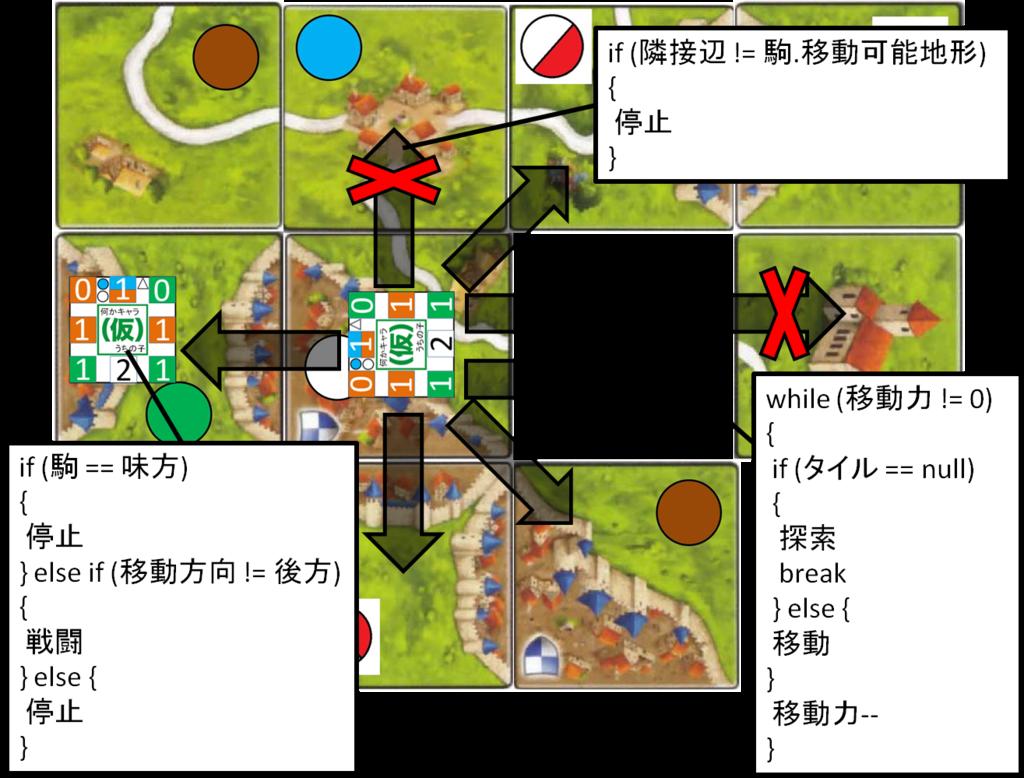 f:id:Akatsuki-No-9:20170224083857p:plain