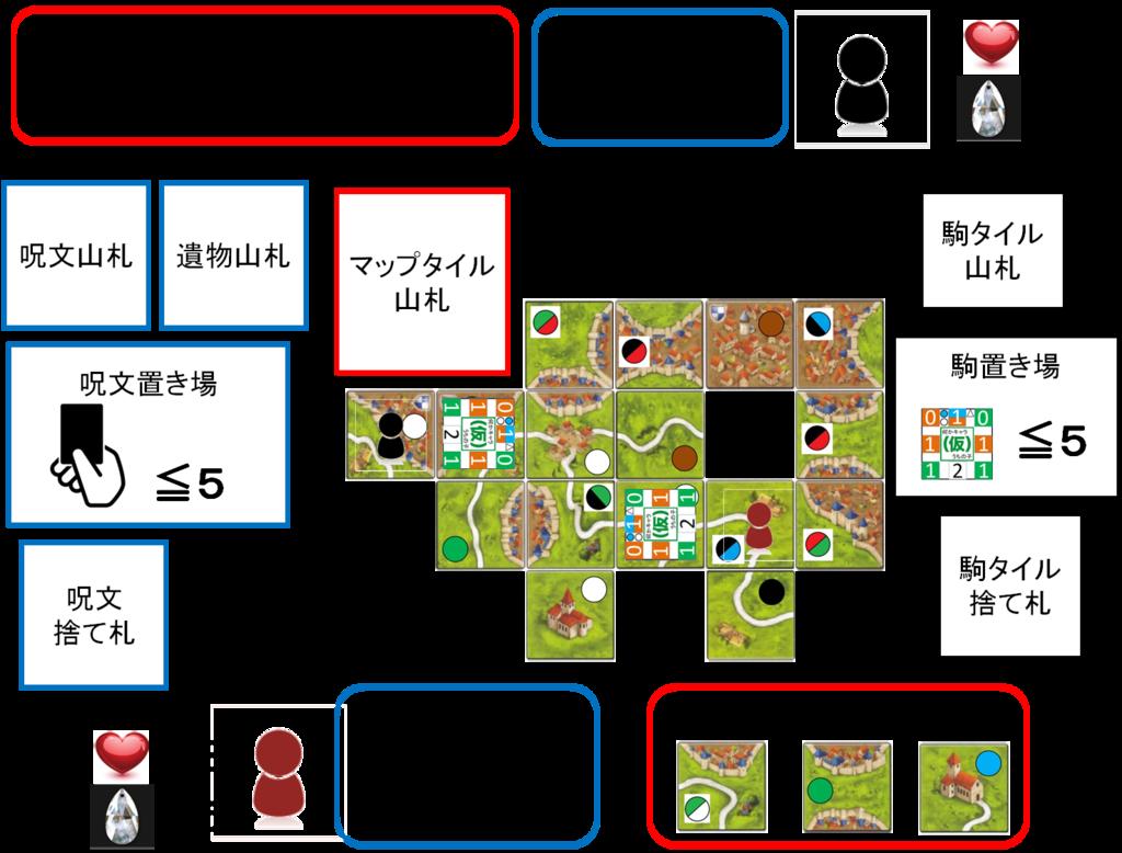 f:id:Akatsuki-No-9:20170307135823p:plain